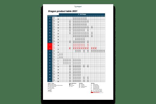 systemcatalog